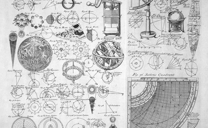 Review: The Copernican Revolution